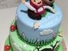 mashabear_cake2